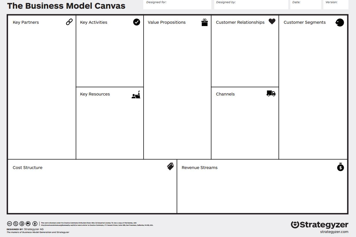 Business_Model_Canvas